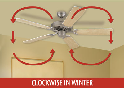 Ceiling Fan Maximise Comfort And